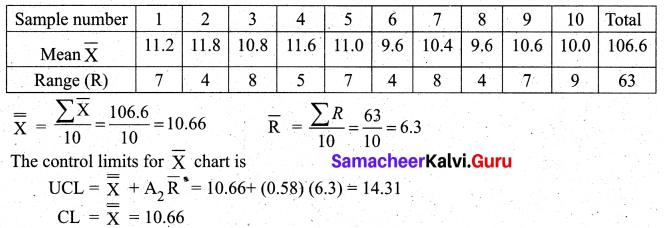 Samacheer Kalvi 12th Business Maths Solutions Chapter 9 Applied Statistics Ex 9.3 19
