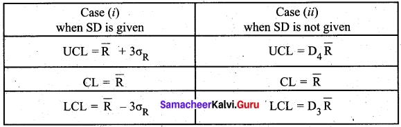 Samacheer Kalvi 12th Business Maths Solutions Chapter 9 Applied Statistics Ex 9.3 3