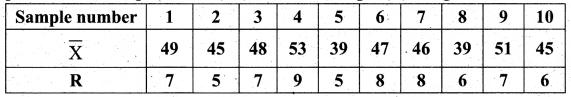 Samacheer Kalvi 12th Business Maths Solutions Chapter 9 Applied Statistics Ex 9.3 9