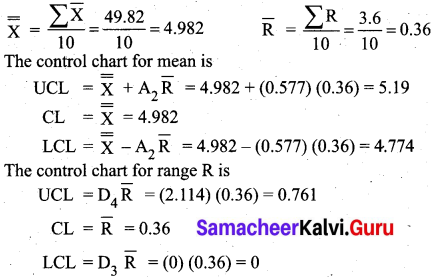 Samacheer Kalvi 12th Business Maths Solutions Chapter 9 Applied Statistics Miscellaneous Problems 27