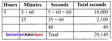 Samacheer Kalvi 6th Maths Solutions Term 2 Chapter 2 Measurements Ex 2.2 Q3
