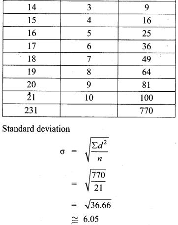 Samacheer Kalvi 10th Maths Chapter 8 Statistics and Probability Ex 8.1 10