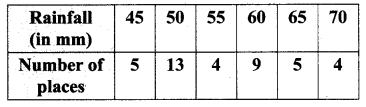Samacheer Kalvi 10th Maths Chapter 8 Statistics and Probability Ex 8.1 11