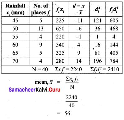 Samacheer Kalvi 10th Maths Chapter 8 Statistics and Probability Ex 8.1 12