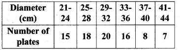 Samacheer Kalvi 10th Maths Chapter 8 Statistics and Probability Ex 8.1 17