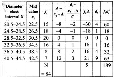 Samacheer Kalvi 10th Maths Chapter 8 Statistics and Probability Ex 8.1 18