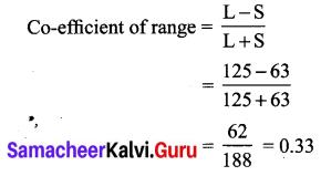 Samacheer Kalvi 10th Maths Chapter 8 Statistics and Probability Ex 8.1 2