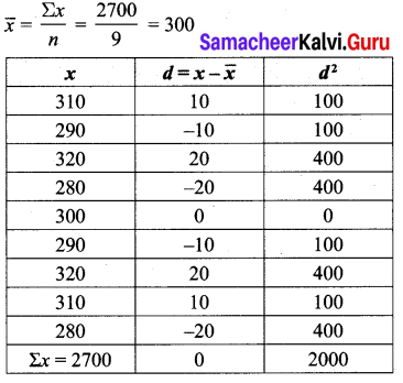 Samacheer Kalvi 10th Maths Chapter 8 Statistics and Probability Ex 8.1 5