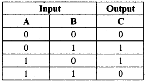 Samacheer Kalvi 11th Computer Science Solutions Chapter 2 Number Systems 10