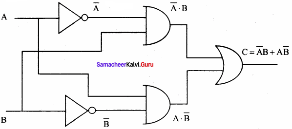 Samacheer Kalvi 11th Computer Science Solutions Chapter 2 Number Systems 35