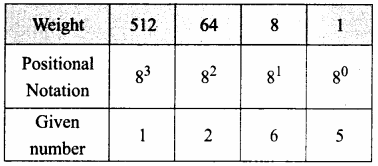 Samacheer Kalvi 11th Computer Science Solutions Chapter 2 Number Systems 48