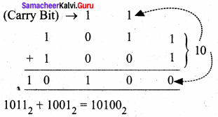 Samacheer Kalvi 11th Computer Science Solutions Chapter 2 Number Systems 51