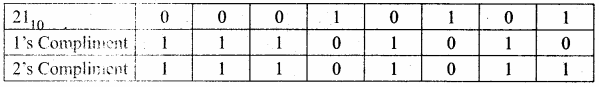 Samacheer Kalvi 11th Computer Science Solutions Chapter 2 Number Systems 57