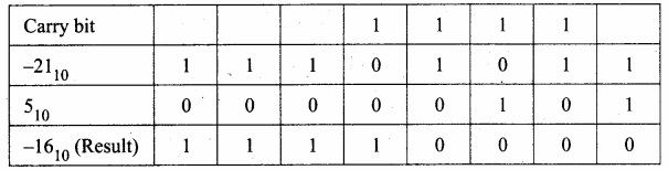Samacheer Kalvi 11th Computer Science Solutions Chapter 2 Number Systems 58
