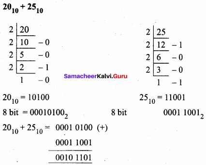 Samacheer Kalvi 11th Computer Science Solutions Chapter 2 Number Systems 6