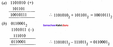 Samacheer Kalvi 11th Computer Science Solutions Chapter 2 Number Systems 9
