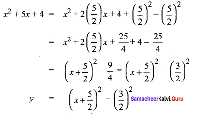 Samacheer Kalvi 11th Maths Solutions Chapter 2 Basic Algebra Ex 2.4 22