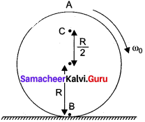 Samacheer Kalvi 11th Physics Solution Chapter 5 Motion of System of Particles and Rigid Bodies