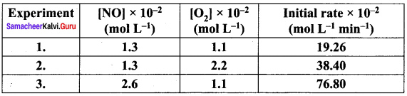 Samacheer Kalvi 12th Chemistry Solutions Chapter 7 Chemical Kinetics-105