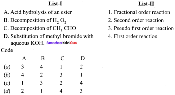 Samacheer Kalvi 12th Chemistry Solutions Chapter 7 Chemical Kinetics-60