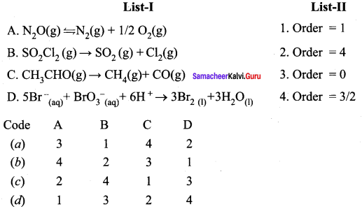 Samacheer Kalvi 12th Chemistry Solutions Chapter 7 Chemical Kinetics-62