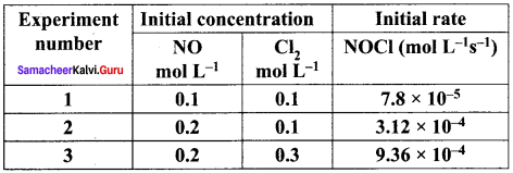 Samacheer Kalvi 12th Chemistry Solutions Chapter 7 Chemical Kinetics-97