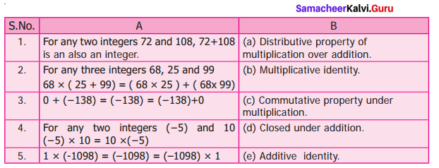 Samacheer Kalvi 7th Maths Solutions Term 1 Chapter 1 Number System Ex 1.6 1