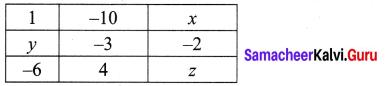Samacheer Kalvi 7th Maths Solutions Term 1 Chapter 1 Number System Ex 1.6 5