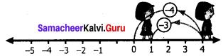 Samacheer Kalvi 7th Maths Solutions Term 1 Chapter 1 Number System Intext Questions 8