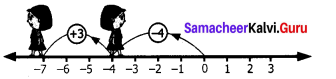 Samacheer Kalvi 7th Maths Solutions Term 1 Chapter 1 Number System Intext Questions 9