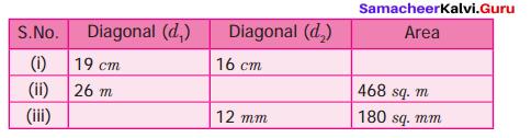 Samacheer Kalvi 7th Maths Solutions Term 1 Chapter 2 Measurements Ex 2.2 3