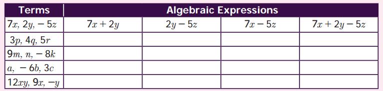 Samacheer Kalvi 7th Maths Solutions Term 1 Chapter 3 Algebra Additional Questions 85