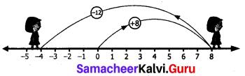 Samacheer Kalvi 7th Maths Term 1 Chapter 1 Number System Ex 1.1 1