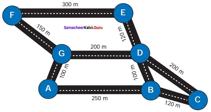 Samacheer Kalvi 7th Maths Term 1 Chapter 6 Information Processing Ex 6.2 52