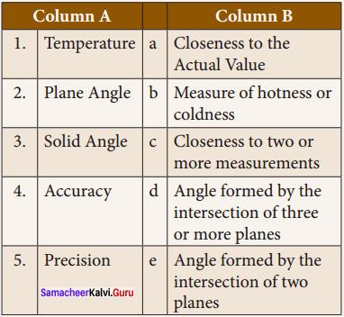 Samacheer Kalvi 8th Science Solutions Term 1 Chapter 1 Measurement 2