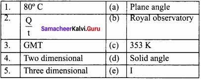 Samacheer Kalvi 8th Science Solutions Term 1 Chapter 1 Measurement 8