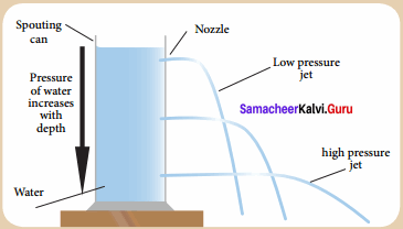Samacheer Kalvi 8th Science Solutions Term 1 Chapter 2 Forces and Pressure 5
