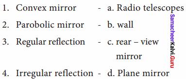 Samacheer Kalvi 8th Science Solutions Term 1 Chapter 3 Light 1