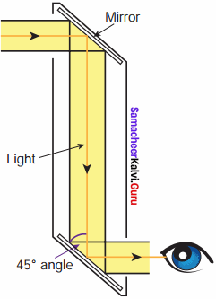 Samacheer Kalvi 8th Science Solutions Term 1 Chapter 3 Light 17