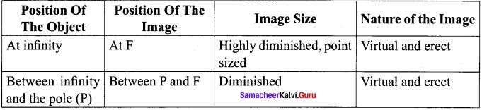 Samacheer Kalvi 8th Science Solutions Term 1 Chapter 3 Light 18