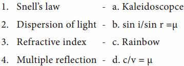 Samacheer Kalvi 8th Science Solutions Term 1 Chapter 3 Light 2