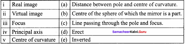 Samacheer Kalvi 8th Science Solutions Term 1 Chapter 3 Light 6
