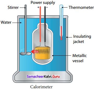 Samacheer Kalvi 8th Science Solutions Term 2 Chapter 1 Heat 1