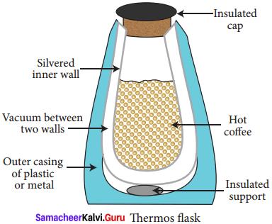 Samacheer Kalvi 8th Science Solutions Term 2 Chapter 1 Heat 2