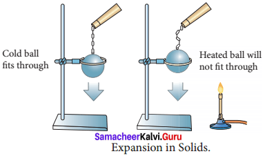 Samacheer Kalvi 8th Science Solutions Term 2 Chapter 1 Heat 3