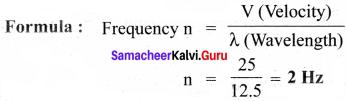 Samacheer Kalvi 8th Science Solutions Term 3 Chapter 1 Sound
