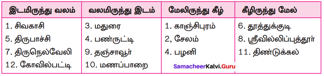 Samacheer Kalvi 8th Tamil Solutions Chapter 6.5 புணர்ச்சி 6