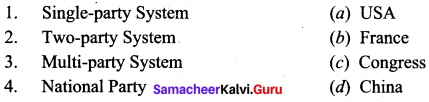 Samacheer Kalvi 9th Social Science Civics Solutions Chapter 2 Election, Political Parties and Pressure Groups 61
