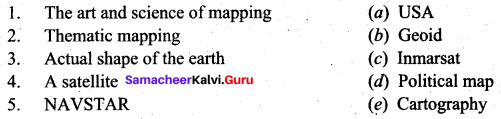 Samacheer Kalvi 9th Social Science Geography Solutions Chapter 7 Mapping Skills 1
