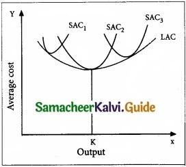 Tamil Nadu 11th Economics Model Question Paper 1 English Medium img 1
